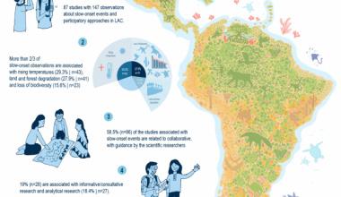 Investigadores ULagos destacan en relevante publicación Internacional
